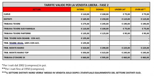 Tabella_tariffe_mini_abo